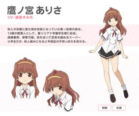 Arisa Takanomiya