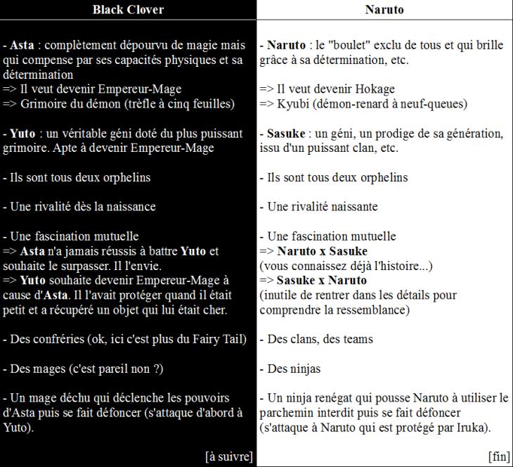 Black Clover x Naruto